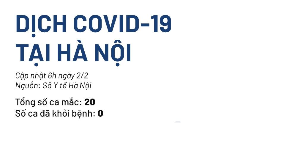 20 ca mắc Covid-19 ở Hà Nội lây nhiễm như thế nào? kinhtetrithuc.vn 2