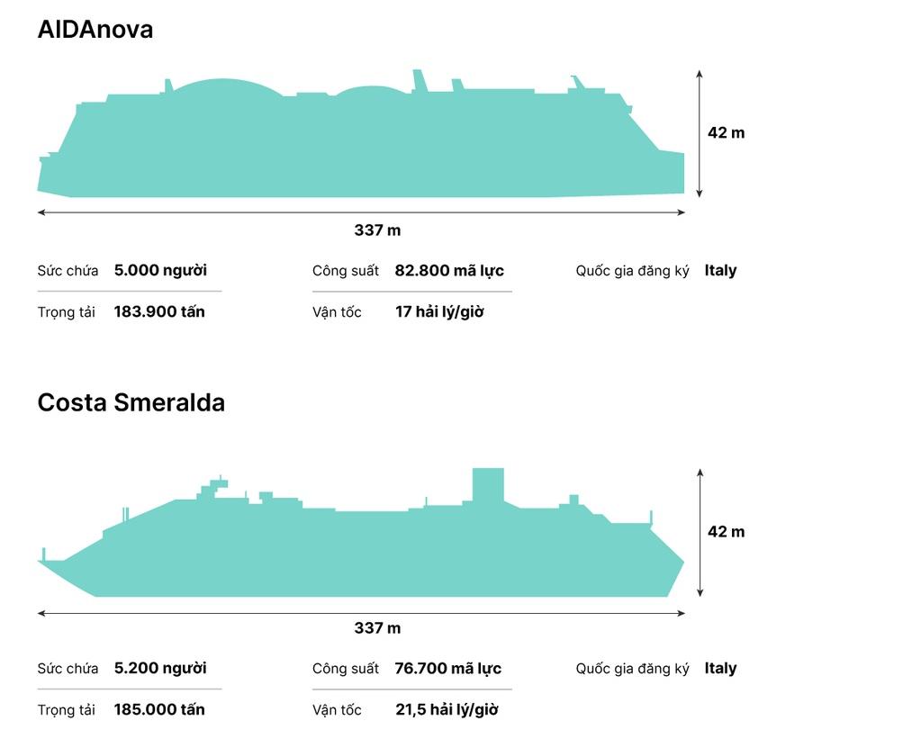 Tàu Ever Given to gần gấp 2 lần Titanic và những điều chưa biết kinhtetrithuc.vn 2