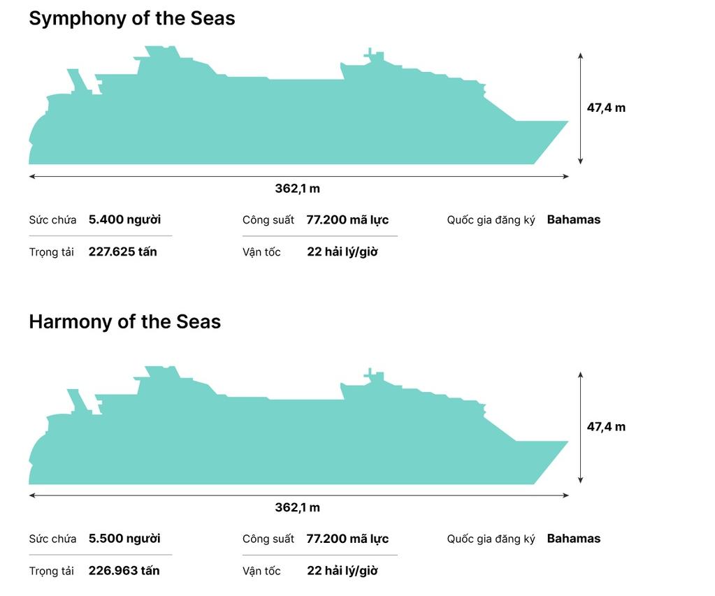 Tàu Ever Given to gần gấp 2 lần Titanic và những điều chưa biết kinhtetrithuc.vn 1