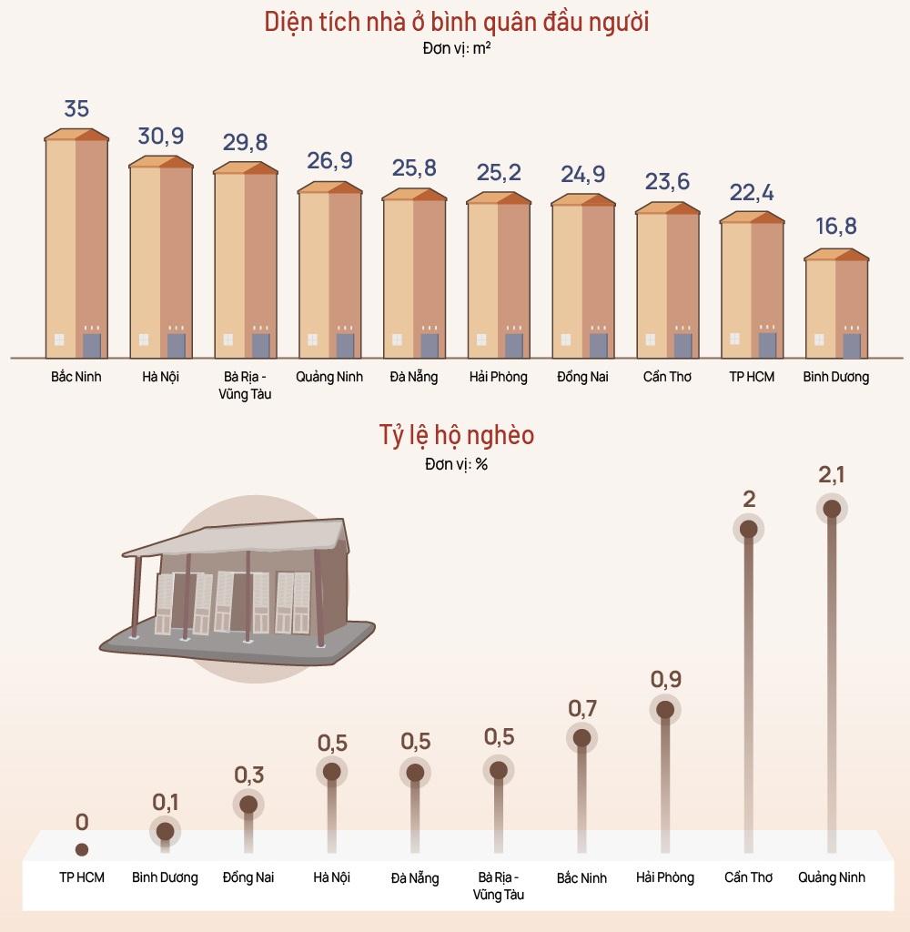 10 địa phương có thu nhập đầu người cao nhất năm 2020 kinhtetrithuc.vn 1