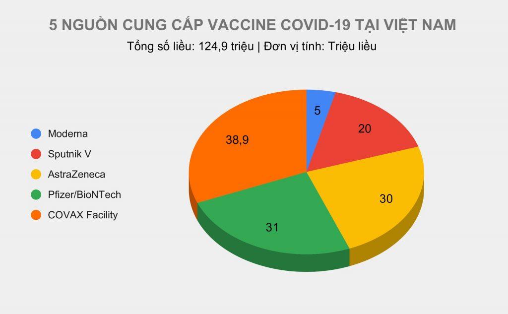 Biện pháp chưa từng có tiền lệ trong chiến dịch chống Covid-19-kinhtetrithuc.vn 2
